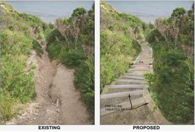 Ellwood stairway to beach